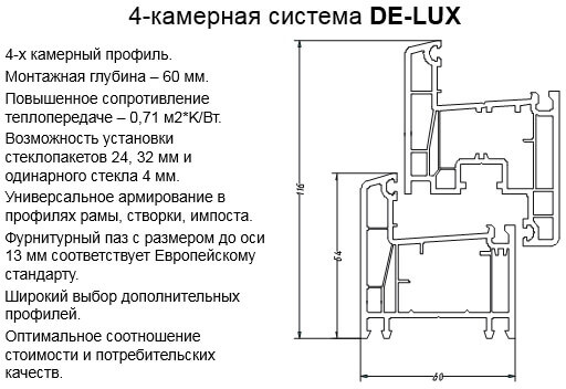 Опентек Делюкс схема