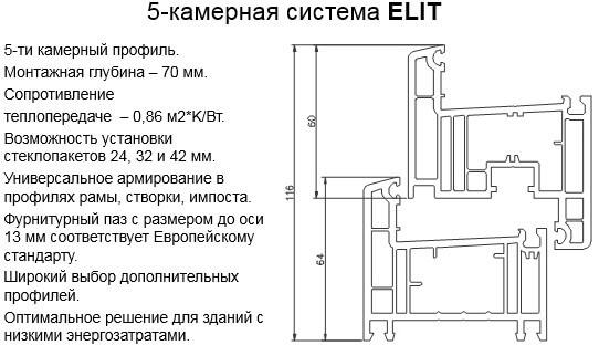 Опентек Елит схема