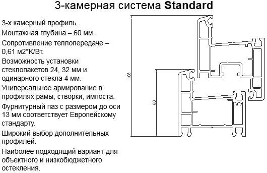 Опентек Стандарт схема
