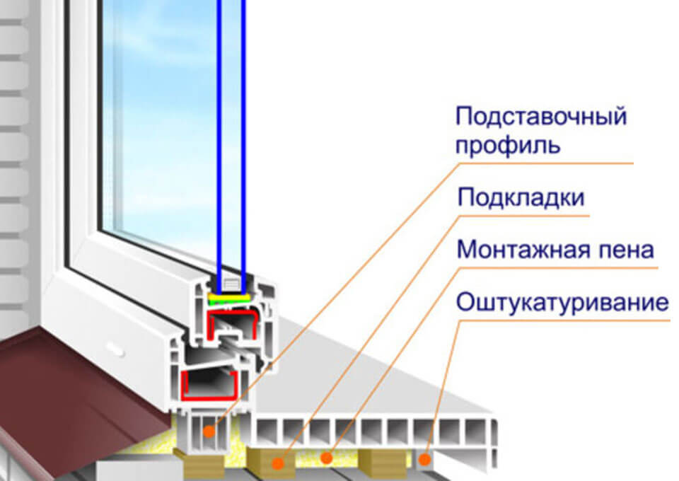Патеет на балкони стеклопакет рамы устранить.